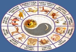 How To Read An Astrological Chart?